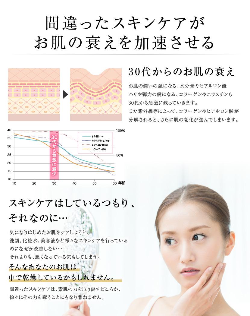 間違ったスキンケアがお肌の衰えを加速させる