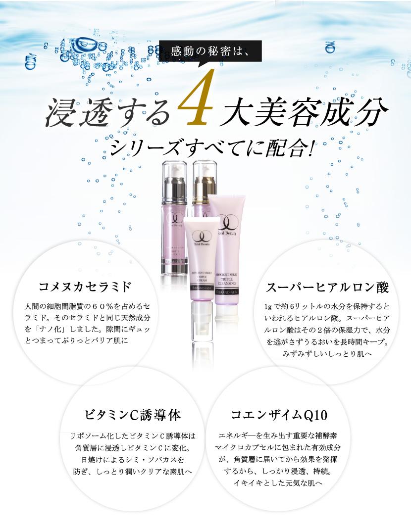 浸透する4大美容成分コメヌカセラミド・スーパーヒアルロン酸・ビタミンC誘導体・コエンザイムQ10